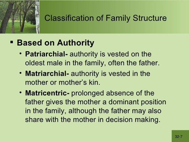 God's authority in the family