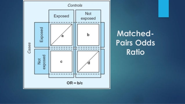 matched case control study odds ratio Ity of cases and controls is to be assured through stratification or matching  identical, the exposure odds ratio as estimated from case-control studies provides.