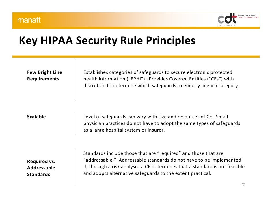 hipaa security rule for mobile devices What is hipaa information and the new rule clarifies that all bas must comply with the hipaa security rule- if the device manufacturer optimized for ie 90+ and some mobile devices.