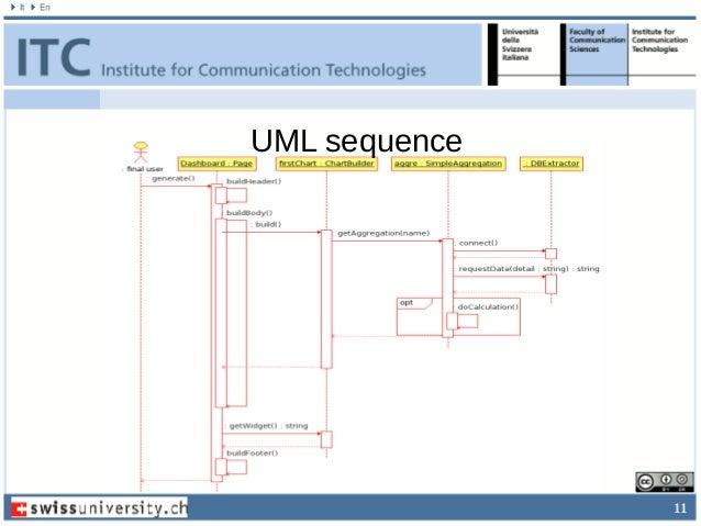 11 UML sequence