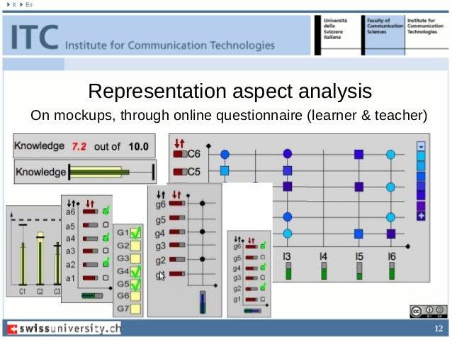 12 Representation aspect analysis On mockups, through online questionnaire (learner & teacher)
