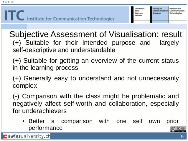 16 Subjective Assessment of Visualisation: result (+) Suitable for their intended purpose and largely self-descriptive and...