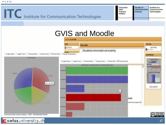 17 GVIS and Moodle