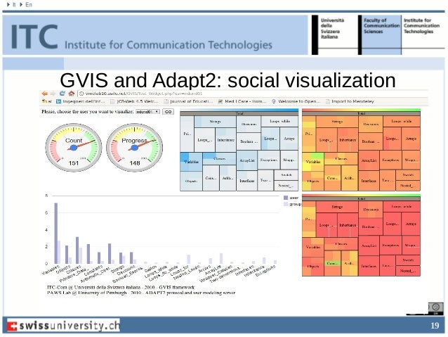 19 GVIS and Adapt2: social visualization