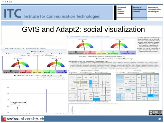 20 GVIS and Adapt2: social visualization