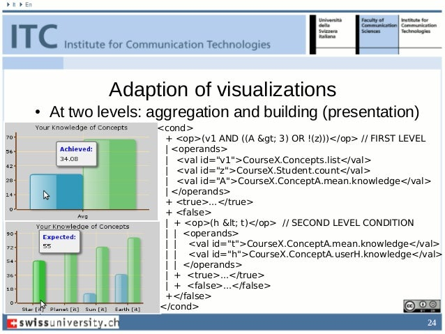 24 Adaption of visualizations ● At two levels: aggregation and building (presentation) <cond> + <op>(v1 AND ((A &gt; 3) OR...