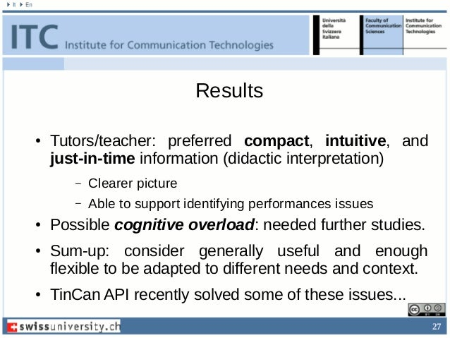 27 Results ● Tutors/teacher: preferred compact, intuitive, and just-in-time information (didactic interpretation) – Cleare...