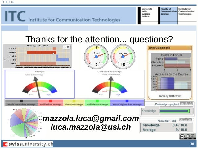 30 Thanks for the attention... questions? mazzola.luca@gmail.com luca.mazzola@usi.ch