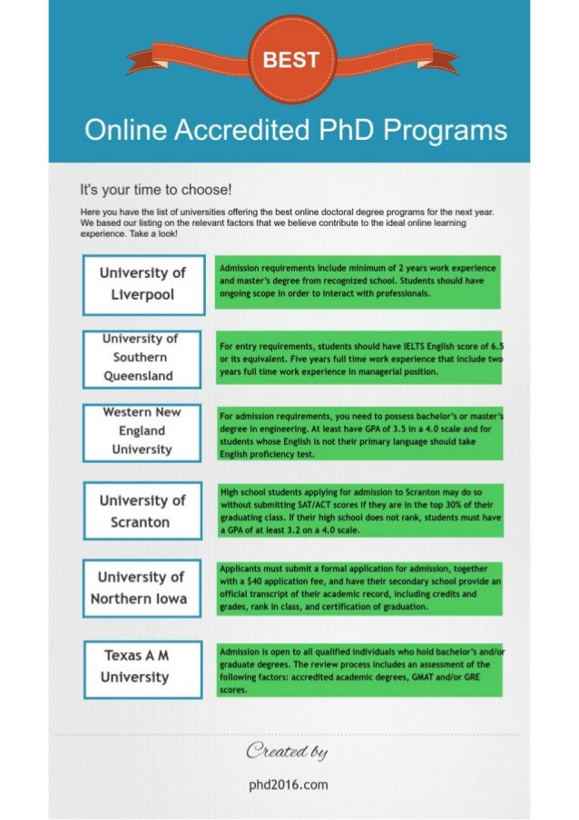 Best Online Accredited PhD Programs