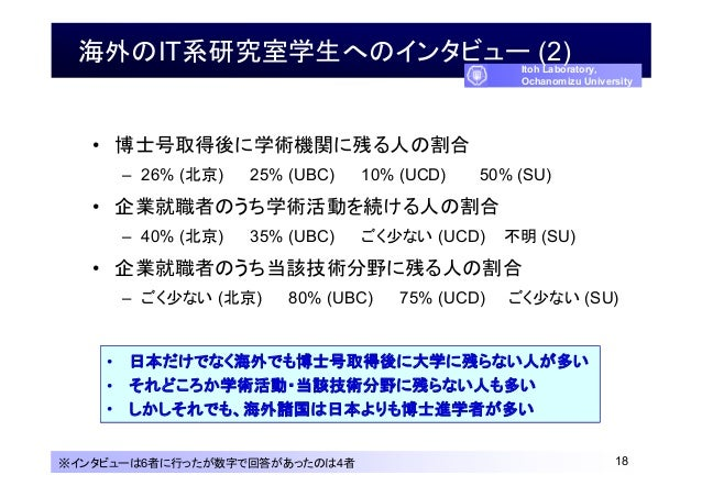 海外のIT系研究室学生へのインタビュー (2) • 博士号取得後に学術機関に残る人の割合 – 26% (北京) 25% (UBC) 10% (UCD) 50% (SU) • 企業就職者のうち学術活動を続ける人の割合 – 40% (北京) 35%...