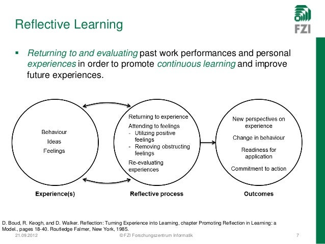 "experiential learning and reflection Kolb's learning styles and experiential learning learning model note: ""experiential"" means relating to or is based more on reflection of."