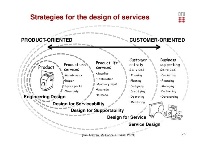 Service oriented product development strategies phd defence for Product design services