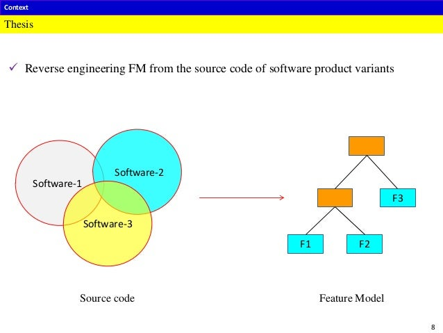 modeling product line variants In doing so, we carry over the specifications and internal processes of your  company, for example with regard to versioning, variant management or product  line.