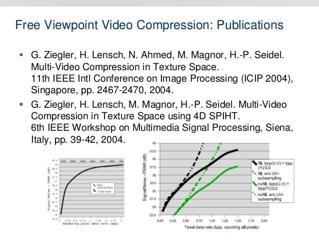 thesis + video compression Investigation of different video compression schemes using neural networks a thesis submitted to the graduate faculty of.