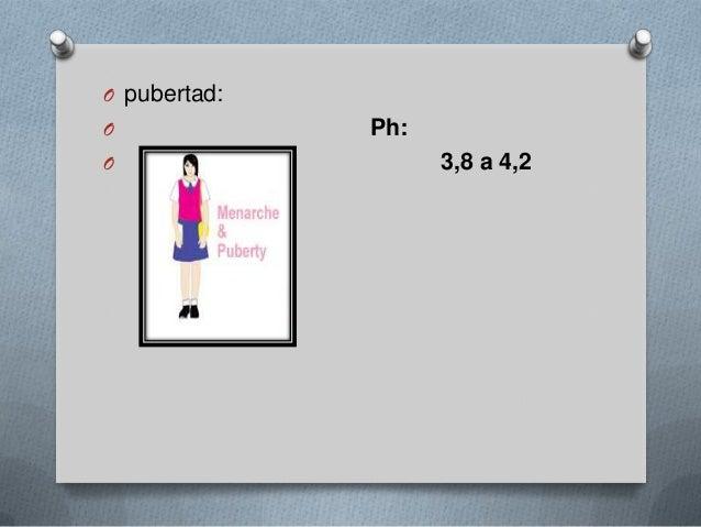 O Menstruación: O O Ph: neutro O 6,8 a 7,2
