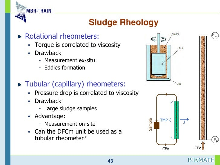 how to find pressure drop from rheological model for pseudoplastic