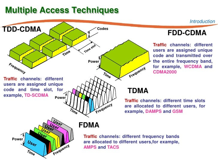 thesis on cdma technology Coverage extension using power-controlled relaying in cdma a thesis by mahendra karthik vepuri btech, malla reddy college of engineering and technology, jntu, 2009.