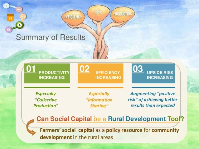 social capital and rural development The importance of social capital theory is apparent from the literature with many empirical studies that purport to show the importance of social capital to a very wide-ranging set of socioeconomic phenomena (durlauf 2002a krishna 2001.