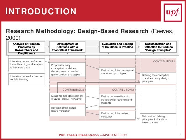 Design based research dissertation