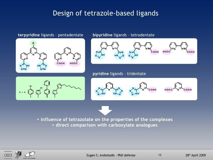 Design of tetrazole-based ligands terpyridine  ligands – pentadentate bipyridine  ligands – tetradentate pyridine  ligands...