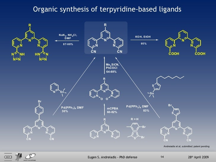 Organic synthesis of terpyridine-based ligands Andreiadis et al,  submitted ; patent pending