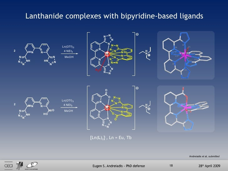 Lanthanide complexes with bipyridine-based ligands Andreiadis et al,  submitted [Ln( L ) 2 ] - , Ln = Eu, Tb