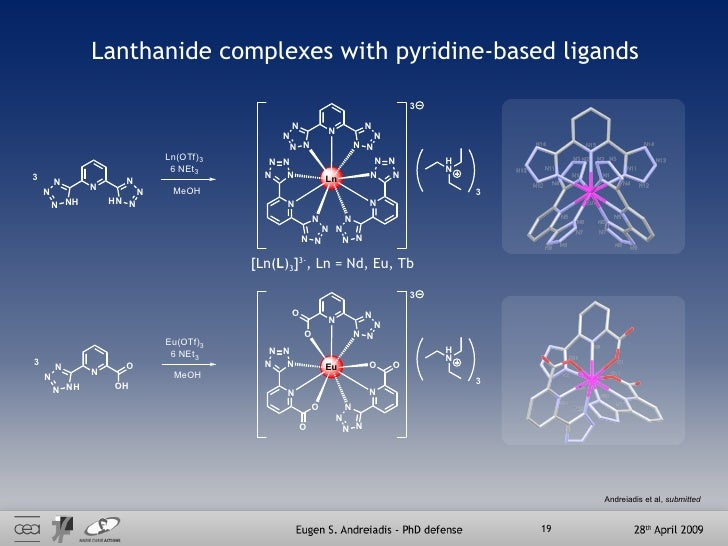 Lanthanide complexes with pyridine-based ligands Andreiadis et al,  submitted [Ln( L ) 3 ] 3- , Ln = Nd, Eu, Tb