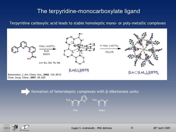 Terpyridine carboxylic acid leads to stable homoleptic mono- or poly-metallic complexes [Ln  (LnL 2 ) 6 ](OTf) 9 ∩ [Ln(L) ...