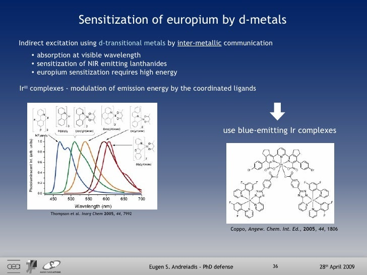 Indirect excitation using  d-transitional metals  by   inter-metallic  communication Sensitization of europium by d-metals...