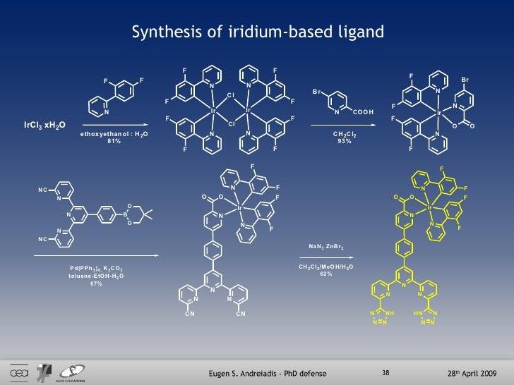 Synthesis of iridium-based ligand
