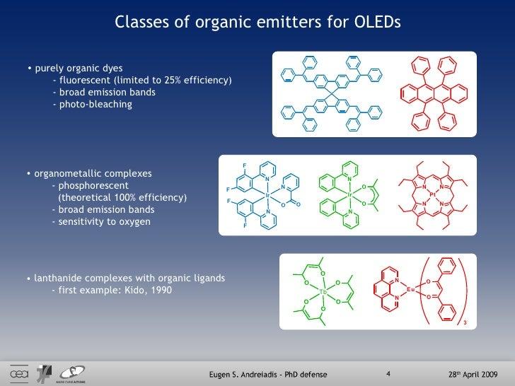 Classes of organic emitters for OLEDs <ul><li>purely organic dyes </li></ul><ul><ul><li>- fluorescent (limited to 25% effi...