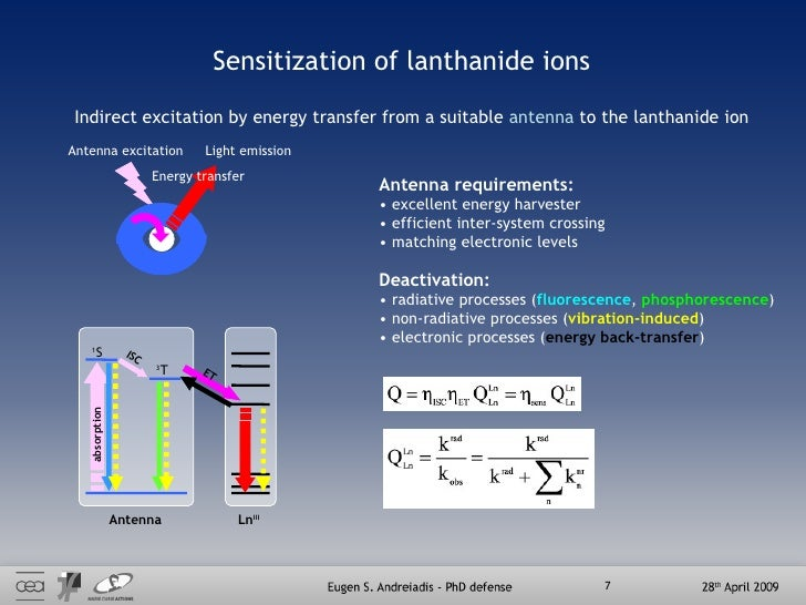 Sensitization of lanthanide ions Indirect excitation by energy transfer from a suitable  antenna  to the lanthanide ion <u...