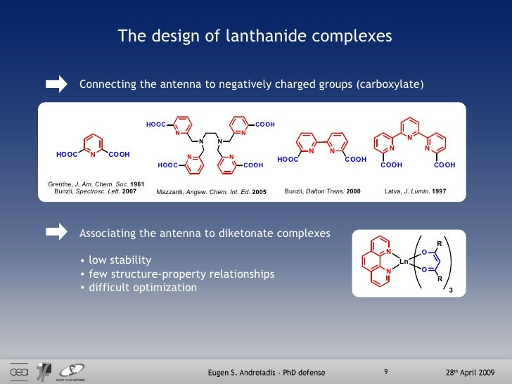 The design of lanthanide complexes <ul><li>Connecting the antenna to negatively charged groups (carboxylate)   </li></ul><...