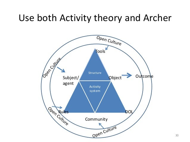 structure and agency Structure and agency are two theoretical terms used to explain the capacity at which we as people are able to be individuals, and to what extent those influences.