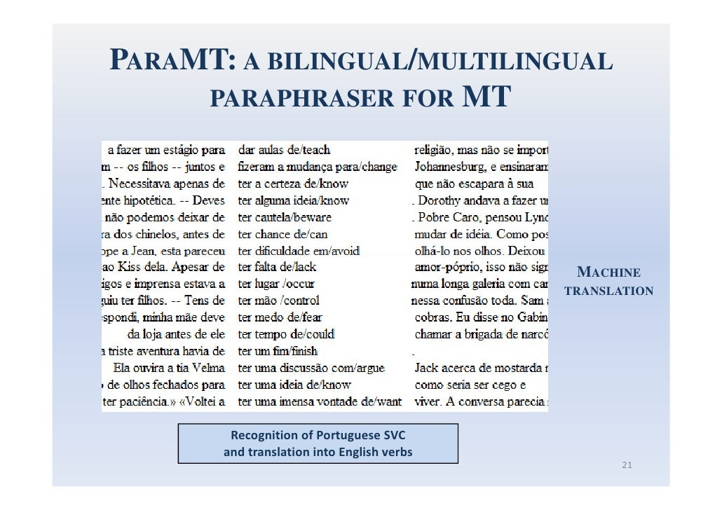 machine translation thesis Survey of accounting accounting online homework help phd thesis machine translation research paper thesis statement meaning of assignor.