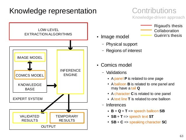 Dissertation inference engine