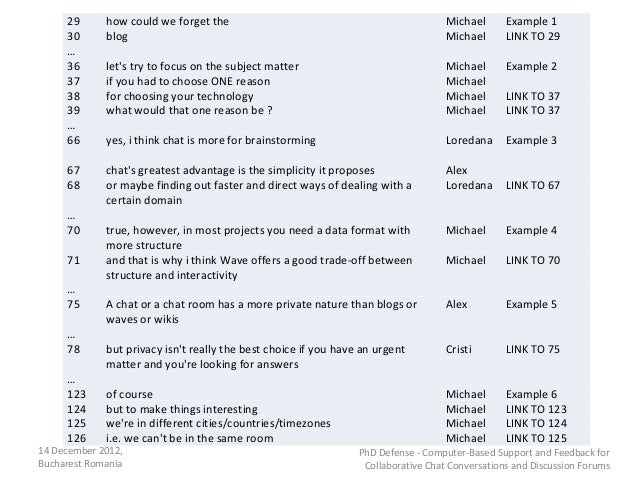 29      how could we forget the                                                Michael      Example 1     30      blog    ...