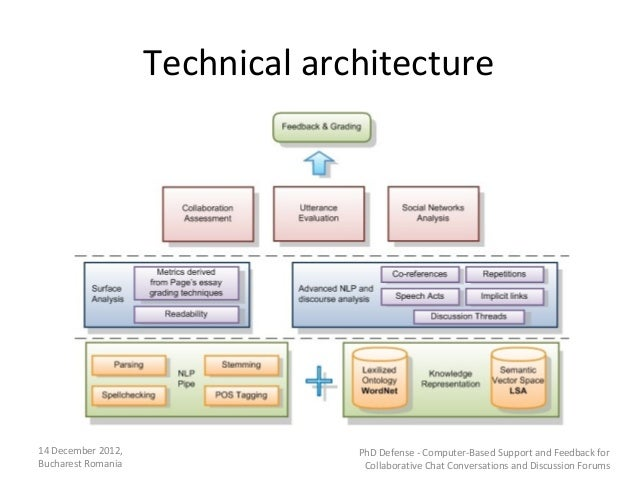 Technical architecture14 December 2012,                PhD Defense - Computer-Based Support and Feedback forBucharest Roma...