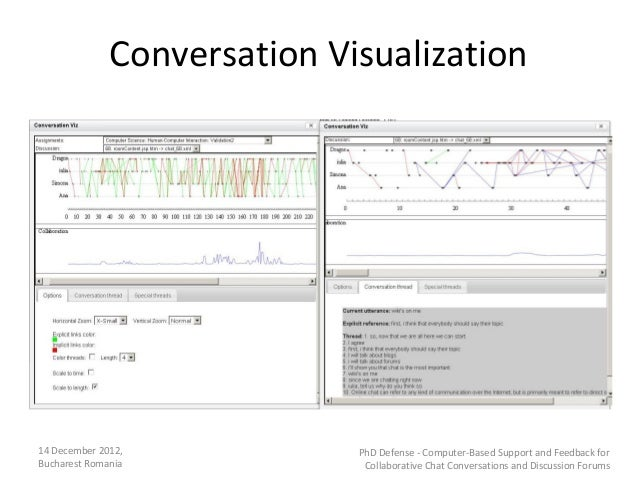 Conversation Visualization14 December 2012,            PhD Defense - Computer-Based Support and Feedback forBucharest Roma...