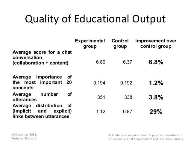 Quality of Educational Output                            Experimental      Control          Improvement over              ...