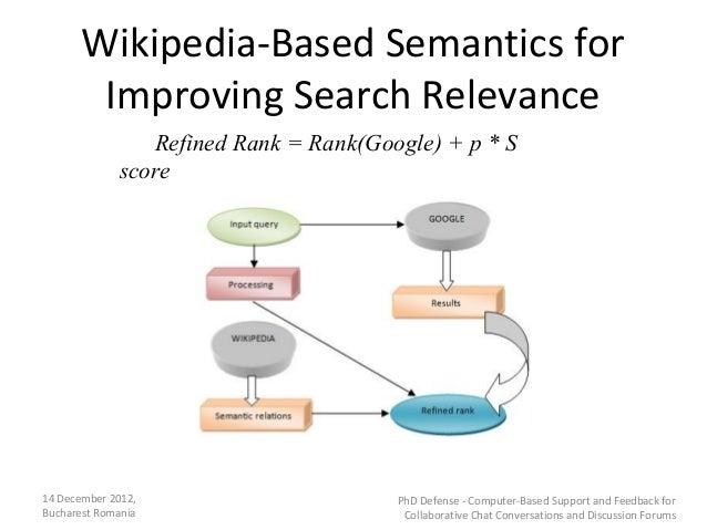 Wikipedia-Based Semantics for        Improving Search Relevance                Refined Rank = Rank(Google) + p * S        ...