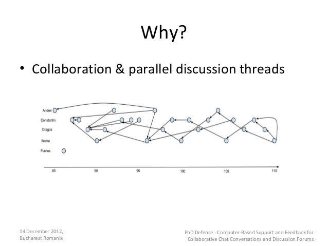 Why?• Collaboration & parallel discussion threads14 December 2012,          PhD Defense - Computer-Based Support and Feedb...