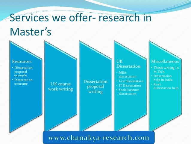 Custom dissertation proposal editor site for masters