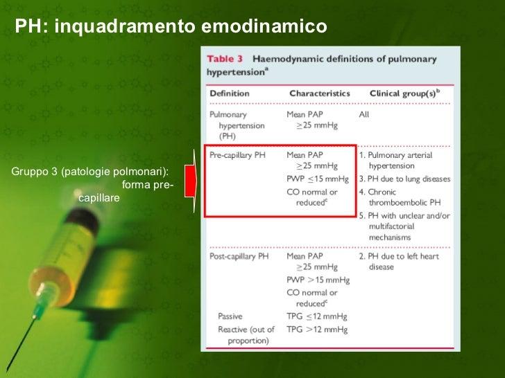 BPCO IPERTENSIONE POLMONARE-PH COPD Slide 3