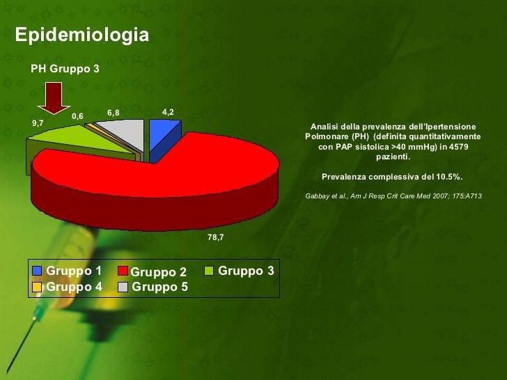 BPCO IPERTENSIONE POLMONARE-PH COPD