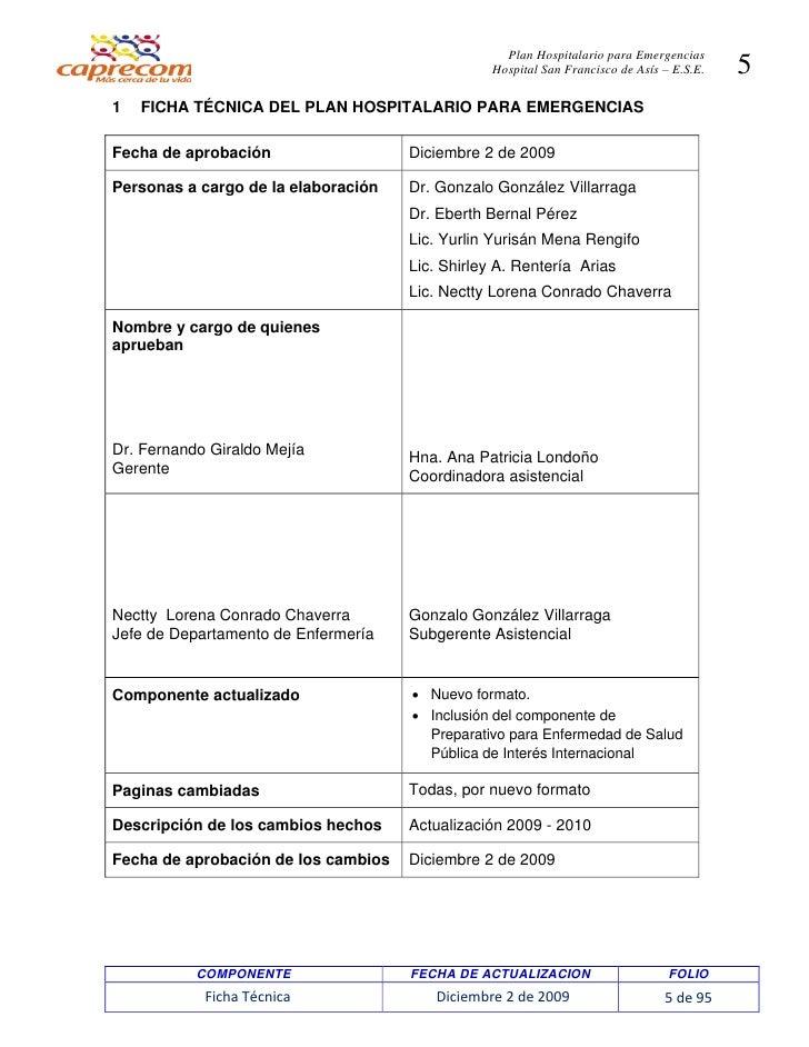 Plan Hospitalario De Emergencias Del Hospital San