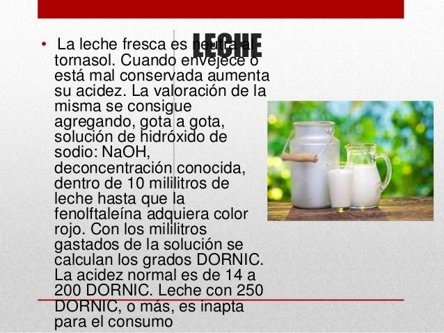 Ph en leche y derivados Slide 2