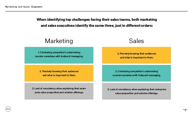 17 Marketing and Sales Alignment When identifying top challenges facing their sales teams, both marketing and sales execut...