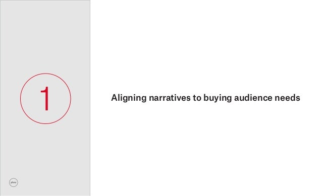 Aligning narratives to buying audience needs 1