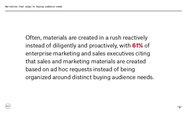 25 Narratives that align to buying audience needs Often, materials are created in a rush reactively instead of diligently ...